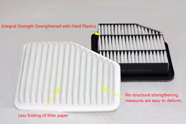 Frequently Asked Questions about Air Filter