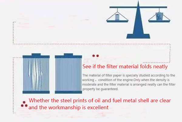 Why Choose High Quality Oil Filter